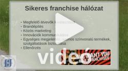 TUDÁSTÁR - Milyen a sikeres franchise hálózat? (03. rész)